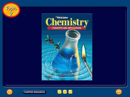 Topic 2 Topic 2 Topic 2: Atomic Structure Table of Contents Topic 2 Topic 2 Basic Concepts Additional Concepts.