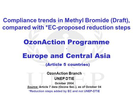 OzonAction Programme - Europe and Central Asia (Article 5 countries) OzonAction Branch UNEP DTIE October 2004 Source: Article 7 data (Ozone Sec.), as of.