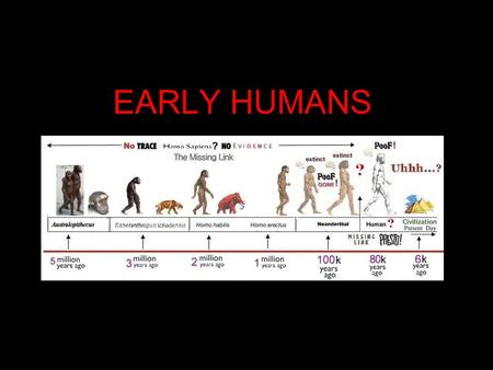 EARLY HUMANS. The Discovery of LUCY Australopithecus afarensis, the earliest ancestors of human beings They walked upright but were quite short Lived.