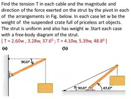 Find the tension T in each cable and the magnitude and direction of the force exerted on the strut by the pivot in each of the arrangements in Fig. below.