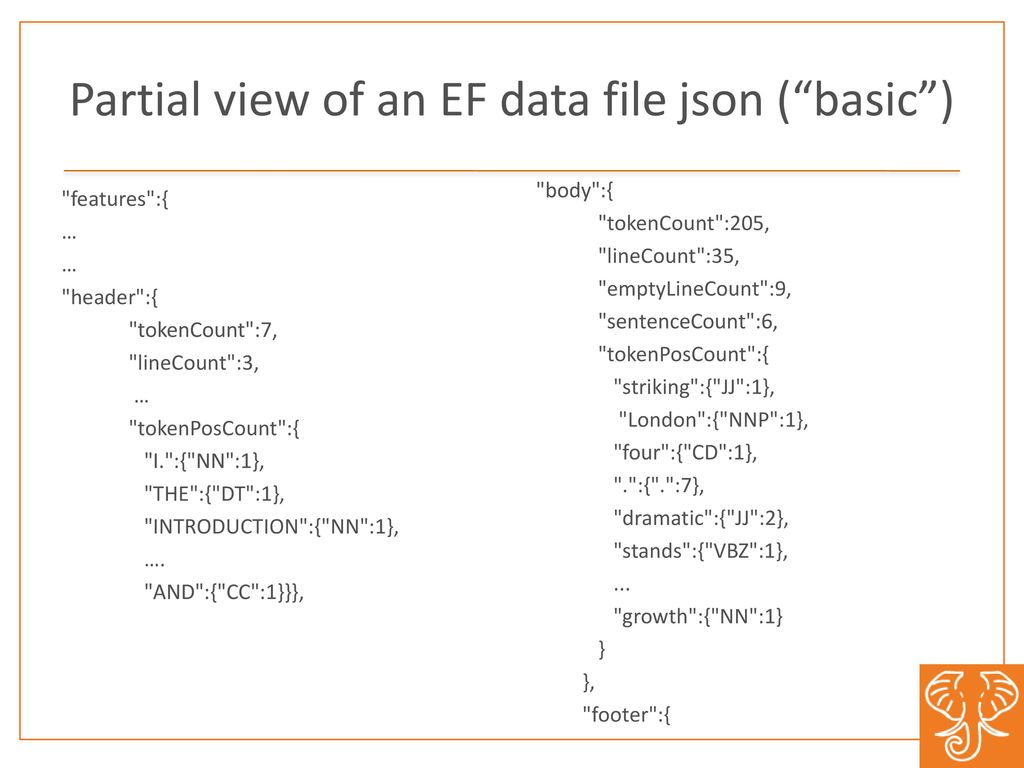 Slide of HathiTrust extracted feature set (partial JSON file)