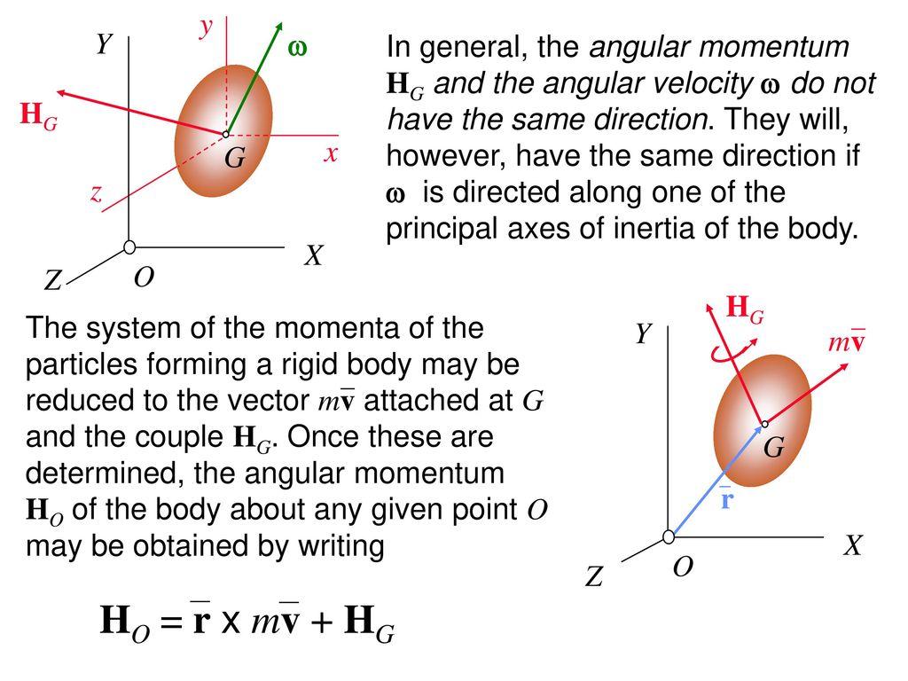 angular momentum but it's a couple vector